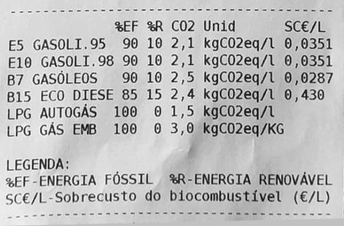 fatura detalhada combustíveis