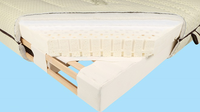 Interior de colchão que é adaptado por utilizador