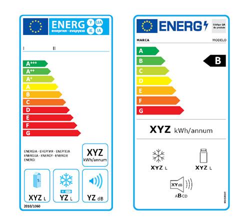 Eletrodomésticos têm nova etiqueta energética