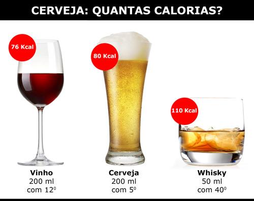 0e207113d Considerando as doses ingeridas, um copo de cerveja pode ser menos calórico  do que um